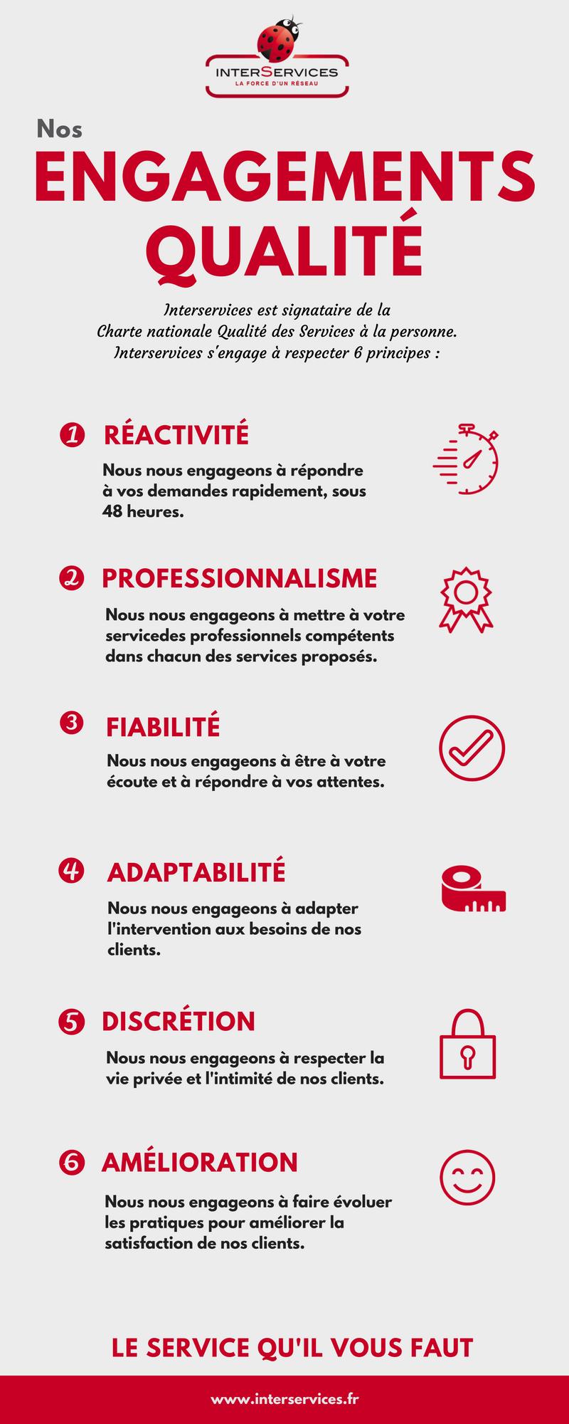 engagements-qualité-interservices